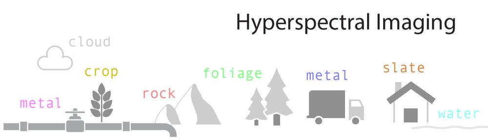 77 Geobreadbox Awareness Hyperspectral Imaging.jpg