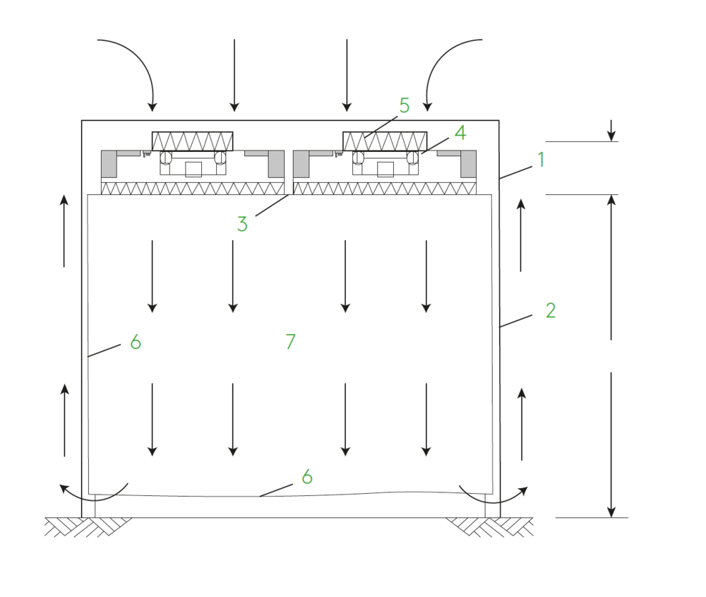 Figure 2 -  Open ceiling system with either softwall curtains or hardwall partitions (Click to Enlarge)