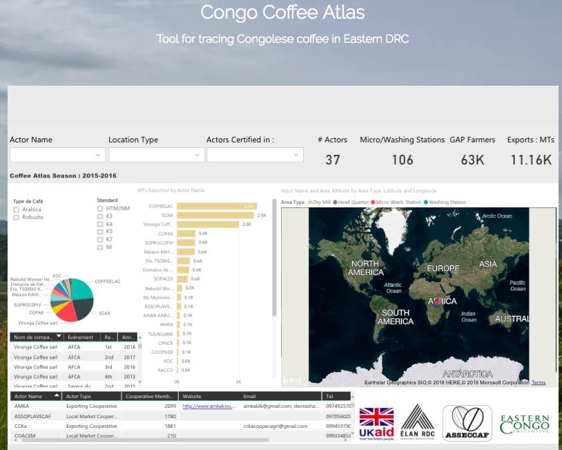 Screenshot of Congo Coffee Atlas