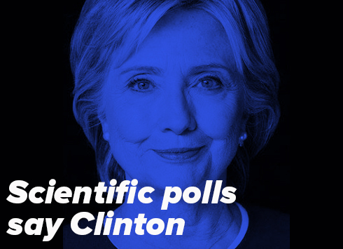 The results are in: Actual scientific polls show a big win for Hillary Clinton in the first debate Via Business Insider PHOTO: Rich Girard/altered under cc2/flickr