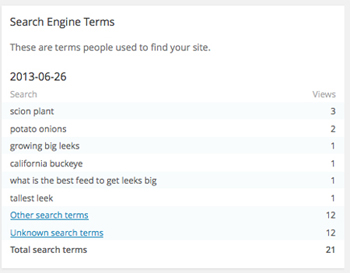 Leek search terms