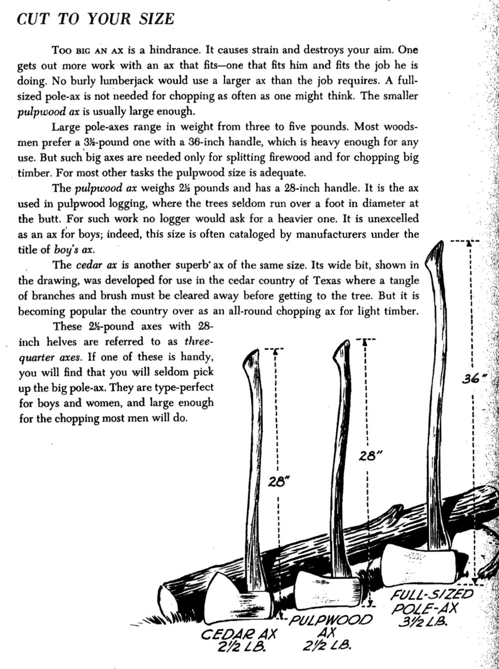 Page from Bernard S. Mason's Woodsmanship
