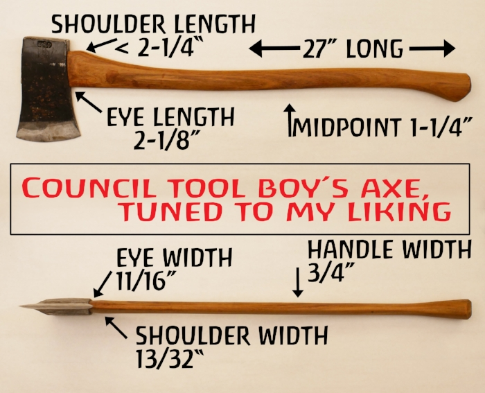 Kudos to the Council Tool Company for continuing to make normal, functional axe handles. I still prefer to tune them down quite a bit, but they are pretty usable out of the box, unlike many modern examples.