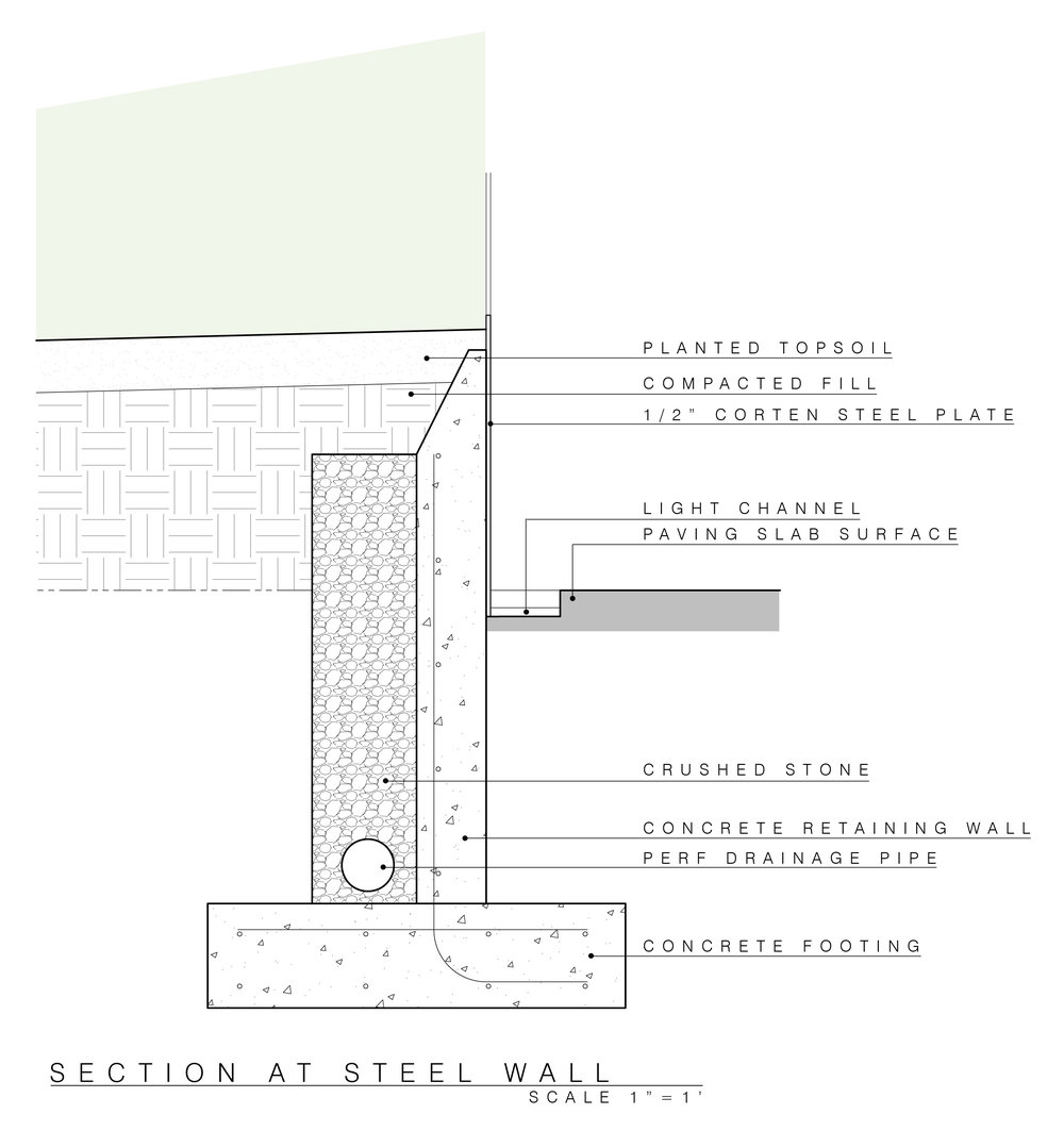 steel wall detail.jpg