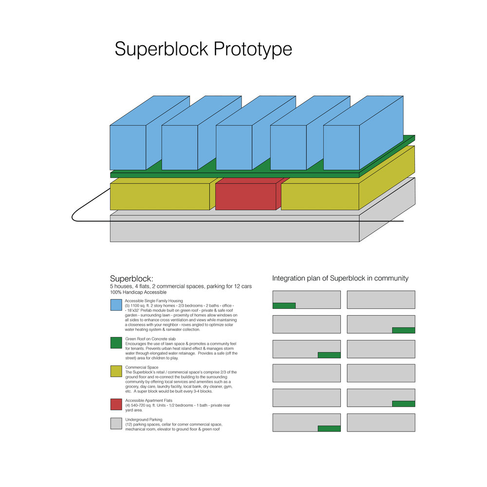 Superblock Prototype-01.jpg