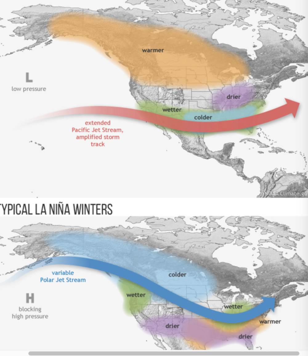 The pressure systems of El Nino (top) and La Nina (bottom).