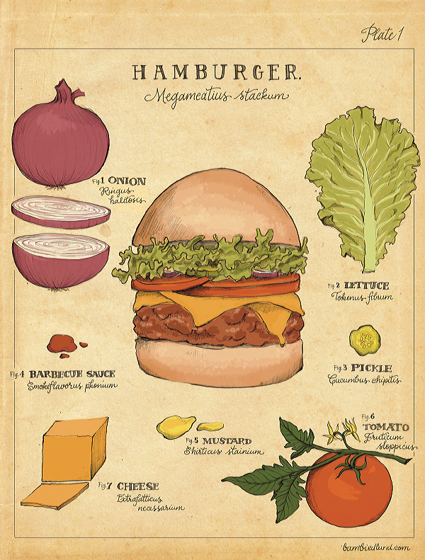 Fauxtanicals-Hamburger_1.jpg