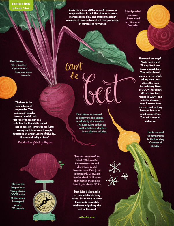 Illustration, writing and design for Edible Vancouver magazine