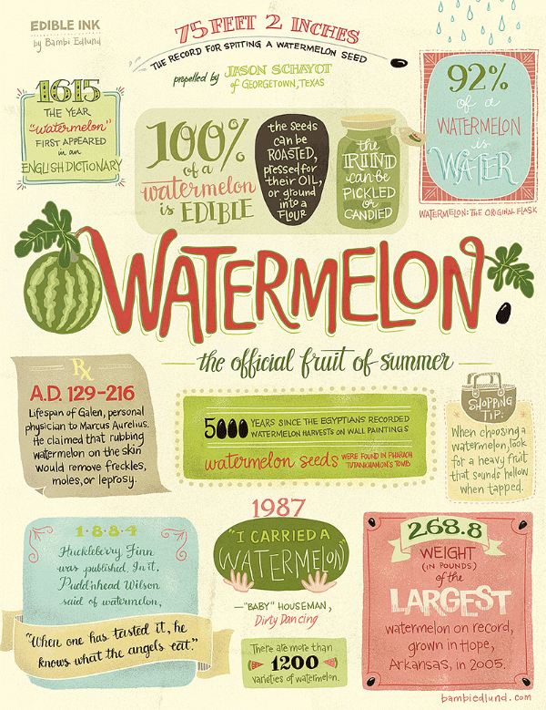 Illustration, design & copywriting for Edible Vancouver magazine.