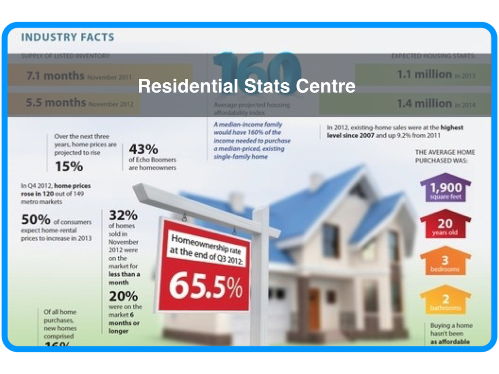Residential Stats Centre