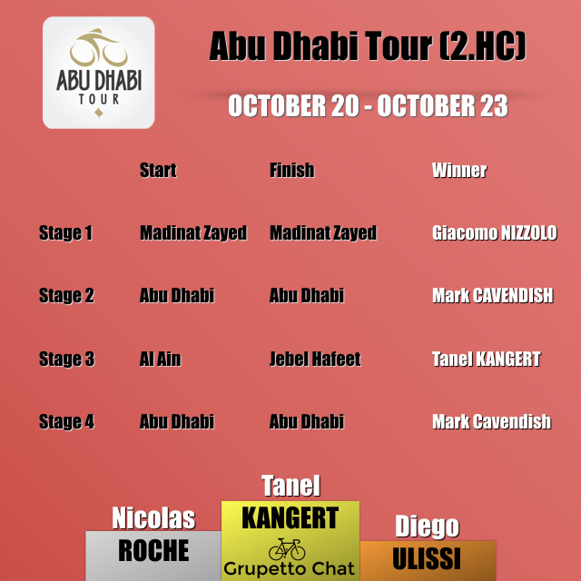 2016 Abu Dhabi Tour