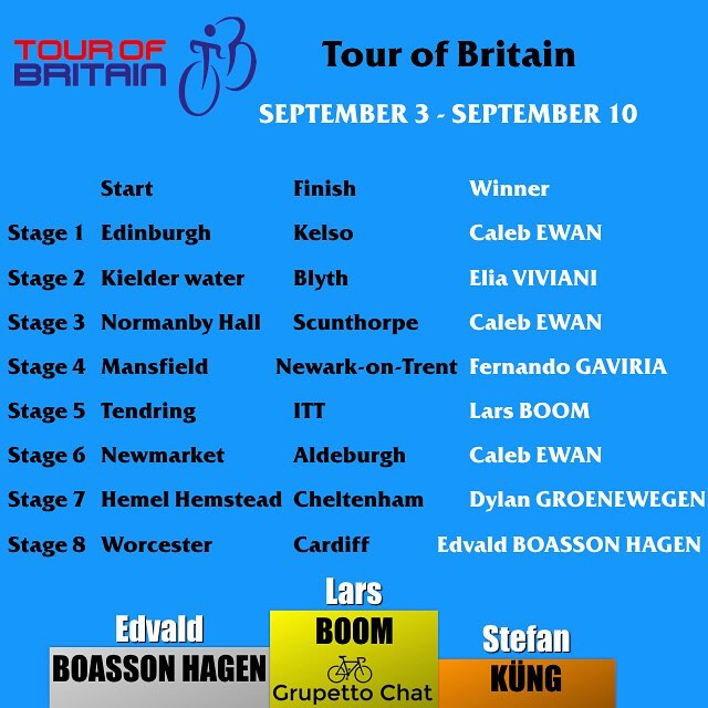 In the #OVOToB @larsboom85 takes the GC win with @edvaldbh and @stefankueng rounding out the podium