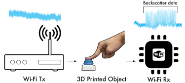 3-D-printed-objects-graphic-375x168.png
