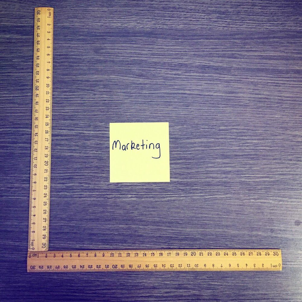 Measuring what your marketing is doing is so important