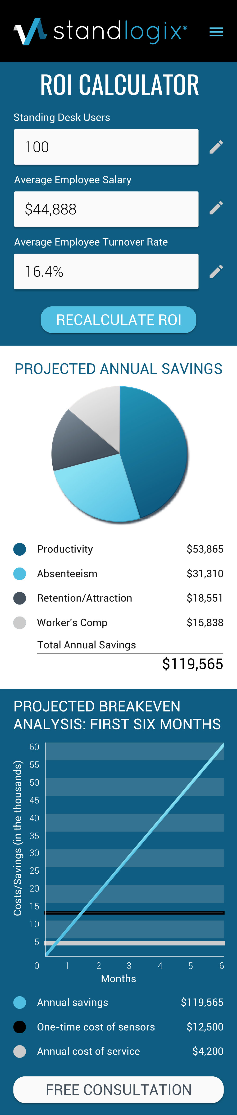 Page two of the updated ROI calculator