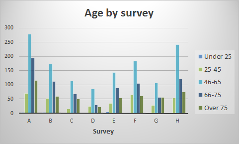age by survey.png