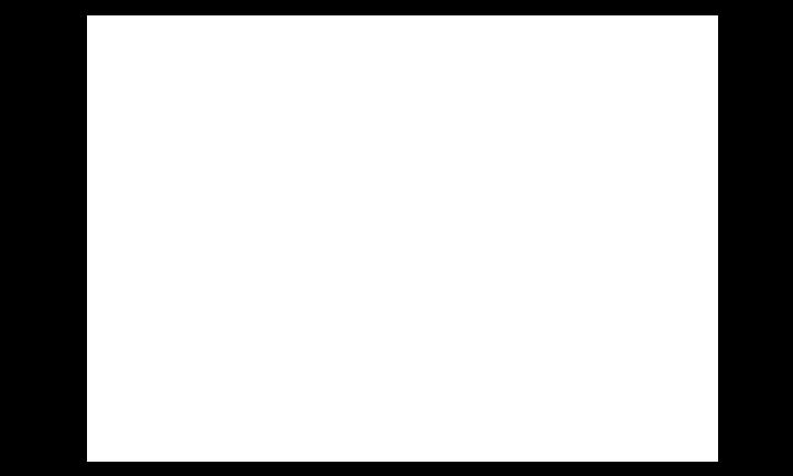 Dillon Application Form — MSU Chi Alpha Campus Ministry on iga job application form, subway job application form, qfc job application form, retail job application form, save-a-lot job application form, harris teeter job application form, food lion job application form, ingles job application form, chase job application form, kfc job application form, giant job application form, pizza hut job application form,