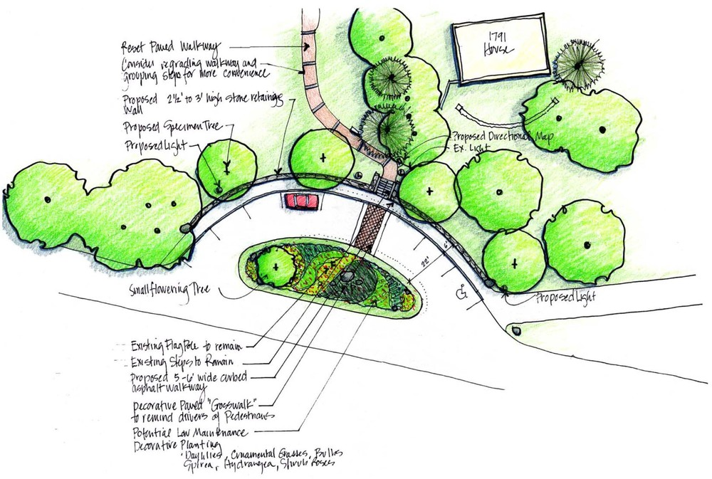 Main Entry Visitor Parking Landscape Plan color.jpg