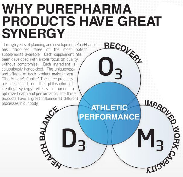 purepharmasynergy