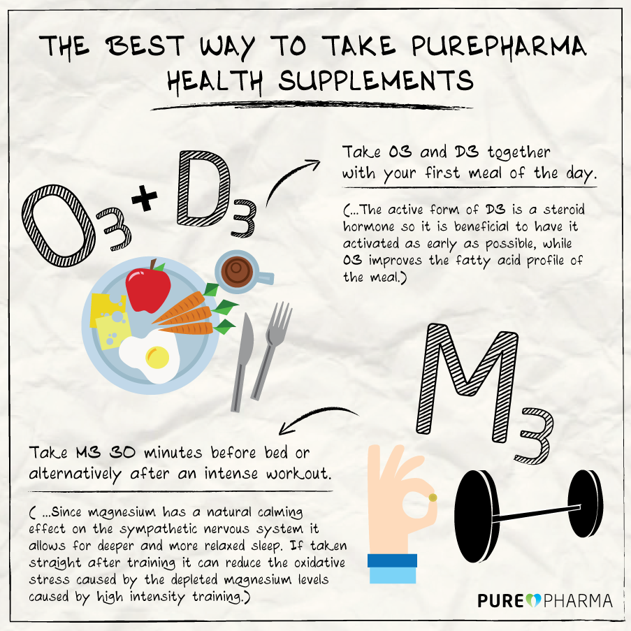 purepharmause