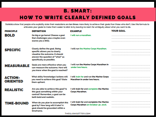 B smart clearly define your goals the glow getter b smart worksheetg ibookread PDF