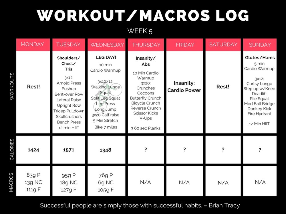 week-5-workout-log