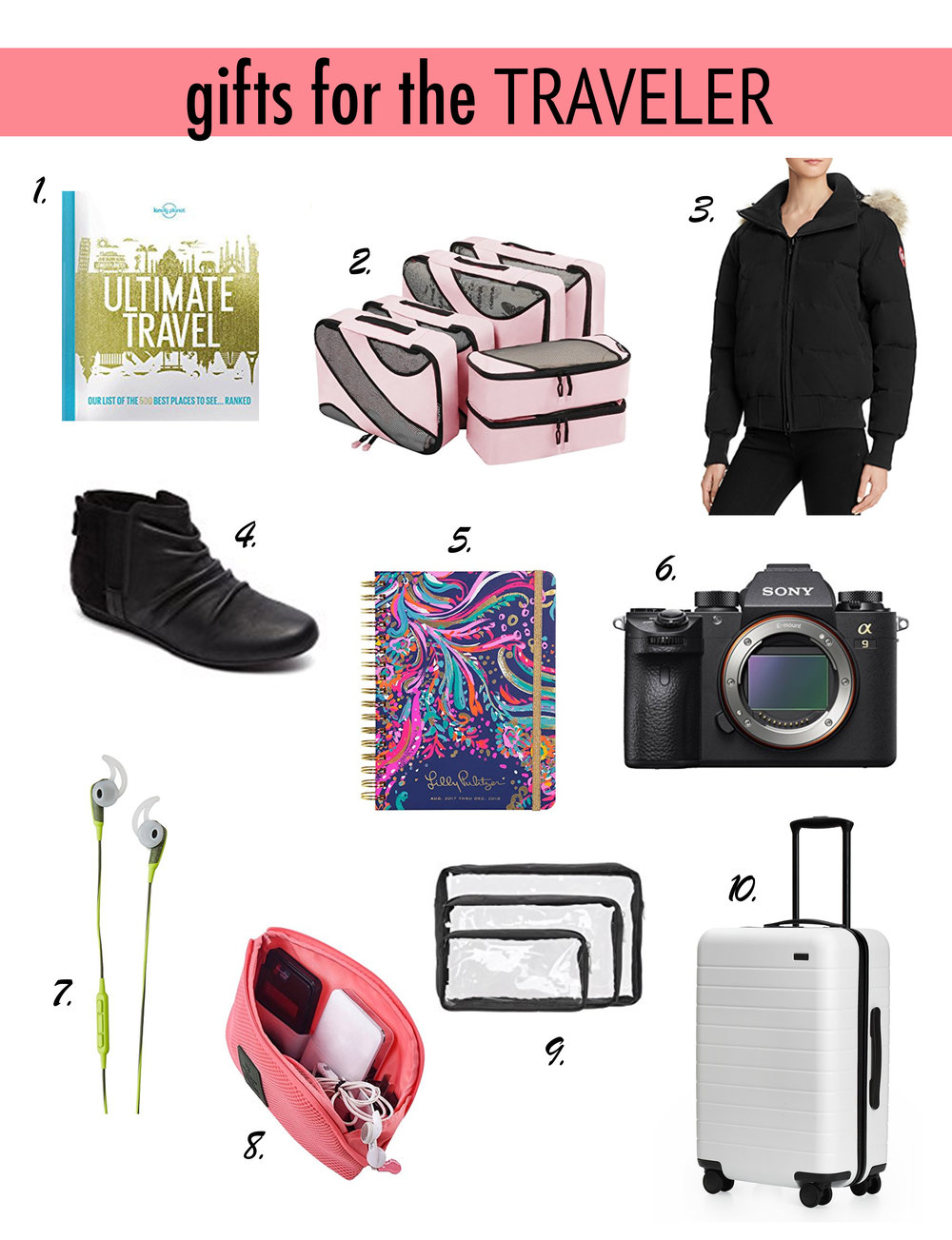 Holiday Gift Guide for the TRAVELER - NinaTekwani.com