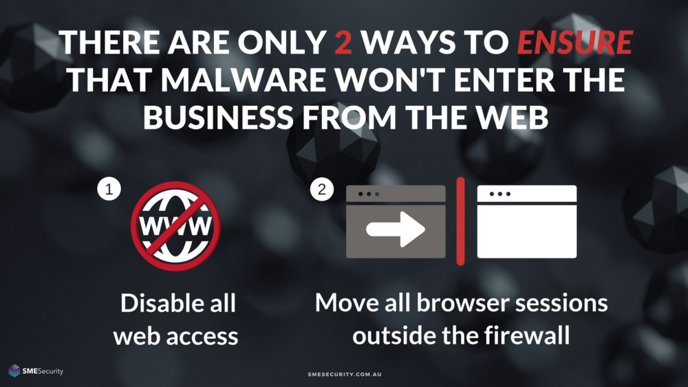 There are only two ways to ensure that malware won't enter the business. And one of them is useless.
