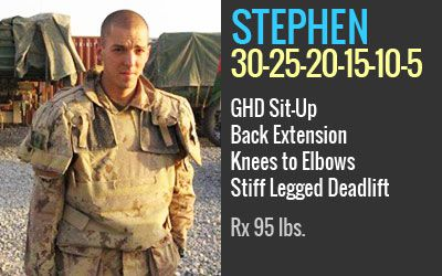 Stephen Bouzane | Age 26  Third Battalion, Princess Patricia's Canadian Light Infantry member Corporal Stephen Bouzane, 26, was killed by an IED strike June 20th, 2007 in the Panjwaii district in Afghanistan. He is survived by his parents Fred and Moureen Bouzane and his sister Kelly.