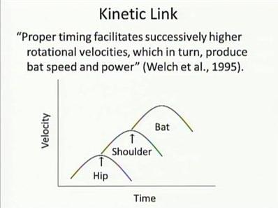 kinetic chain.jpg