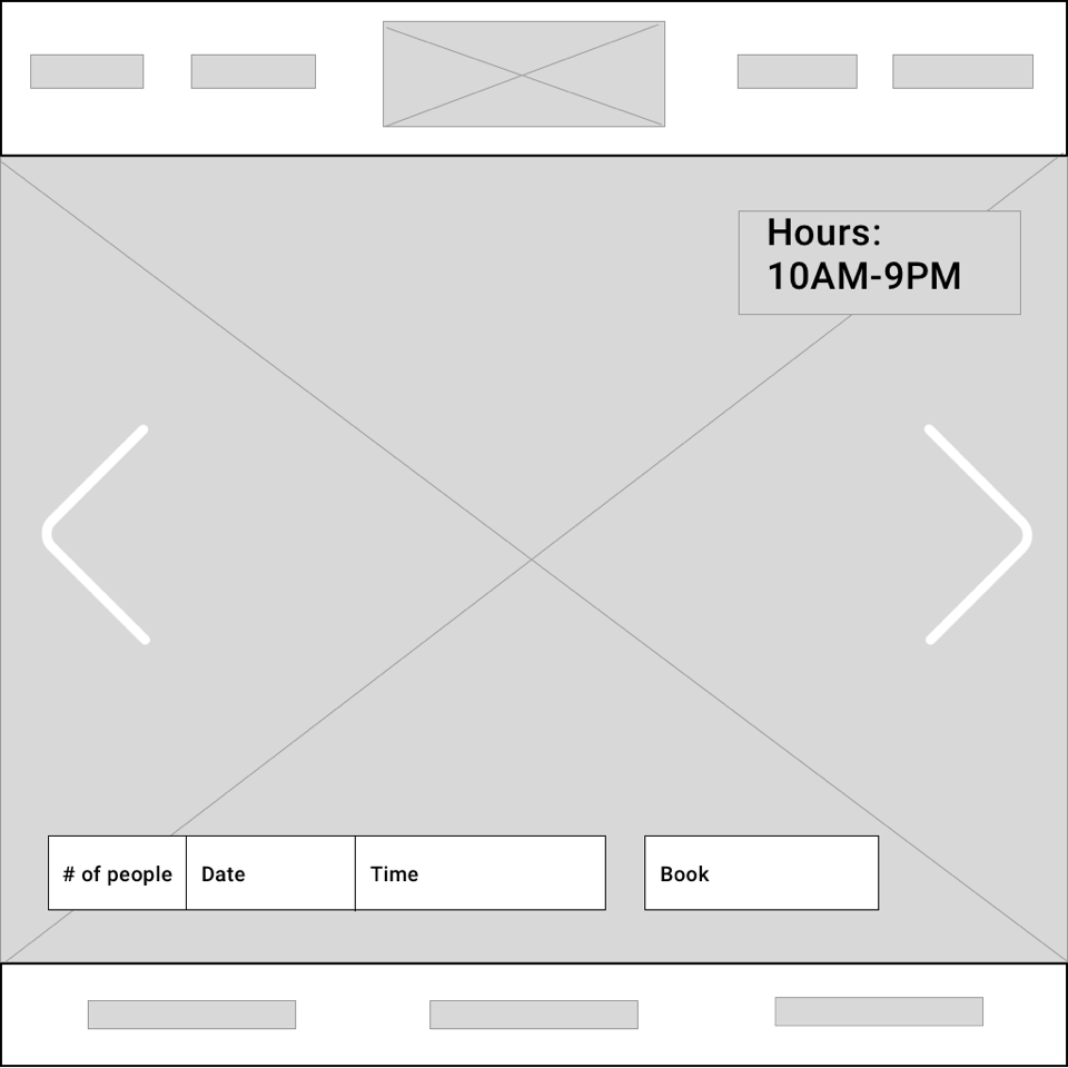 Wireframing brought out ideas for our Home Page.