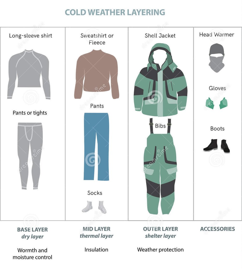winter-layered-clothes-vector-infographics-cold-weather-flat-guide-layer-clothing-apparel-active-people-extreme-cold-79563750.jpg