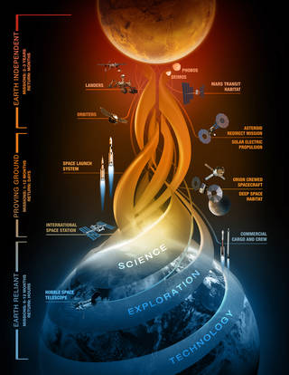 nasas-journey-to-mars-vertical.jpg
