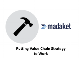 Class 14 - Putting Value Chain Strategy to the Test    Lecture:    Slides    |    Case    |    Homework