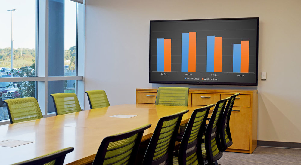 Display and Wireless Collaboration