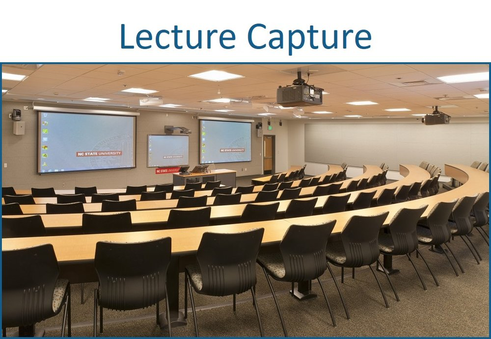 Lecture capture systems used in AV