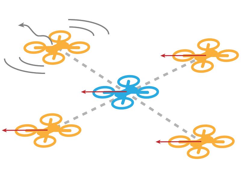 ArrowFormation_Motion-Synchronization.png