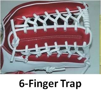 12 - 6 Finger Trap.jpg
