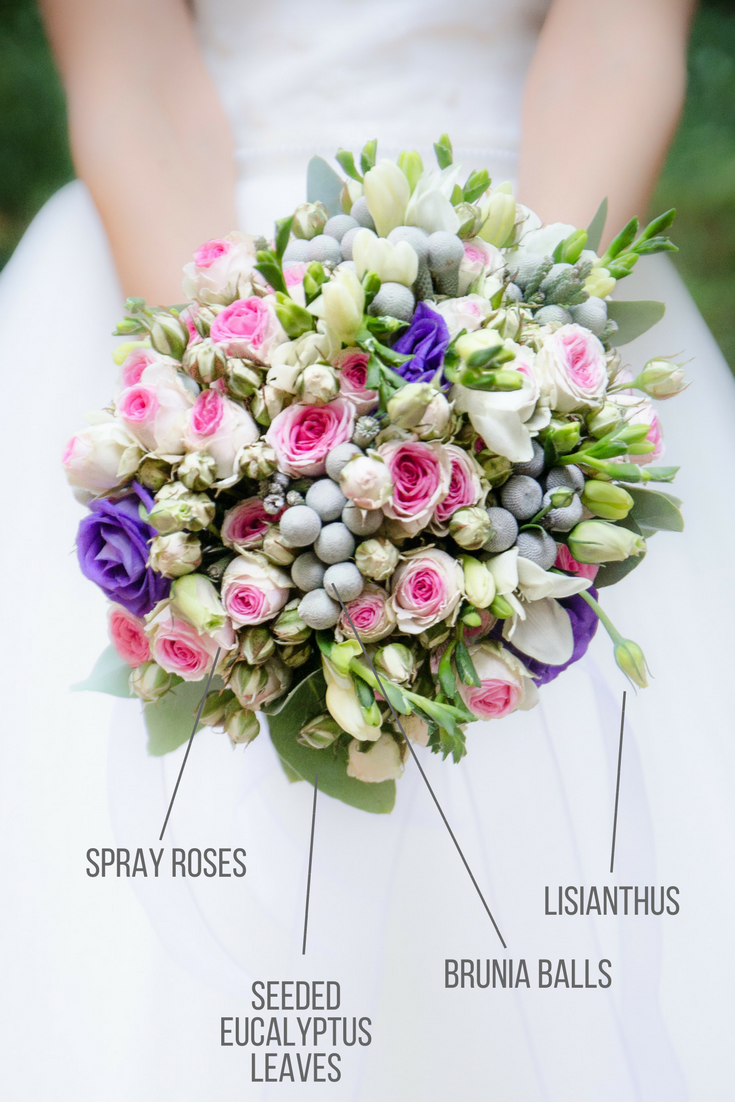 name that flower | Sixpence Events & Planning | spray roses, seeded eucalyptus, brunia balls, lisianthus