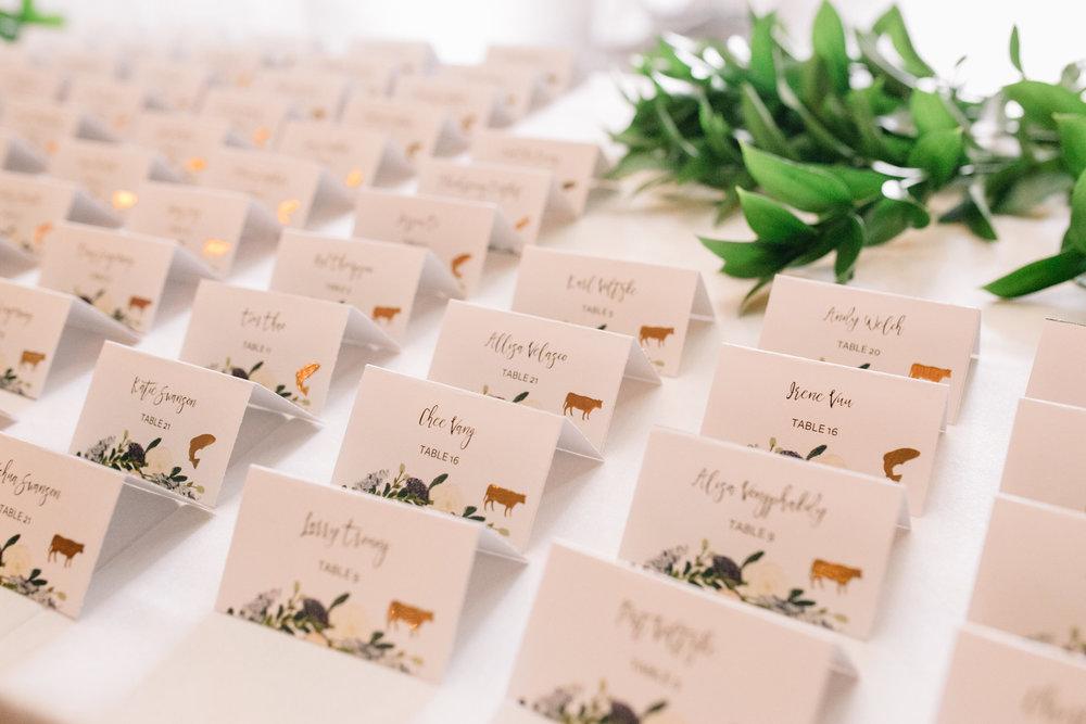 53 Whims and Joy Minneapolis photographer :: Sixpence Events & Planning Minnesota wedding planner :: Nicollet Island Pavilion.jpg