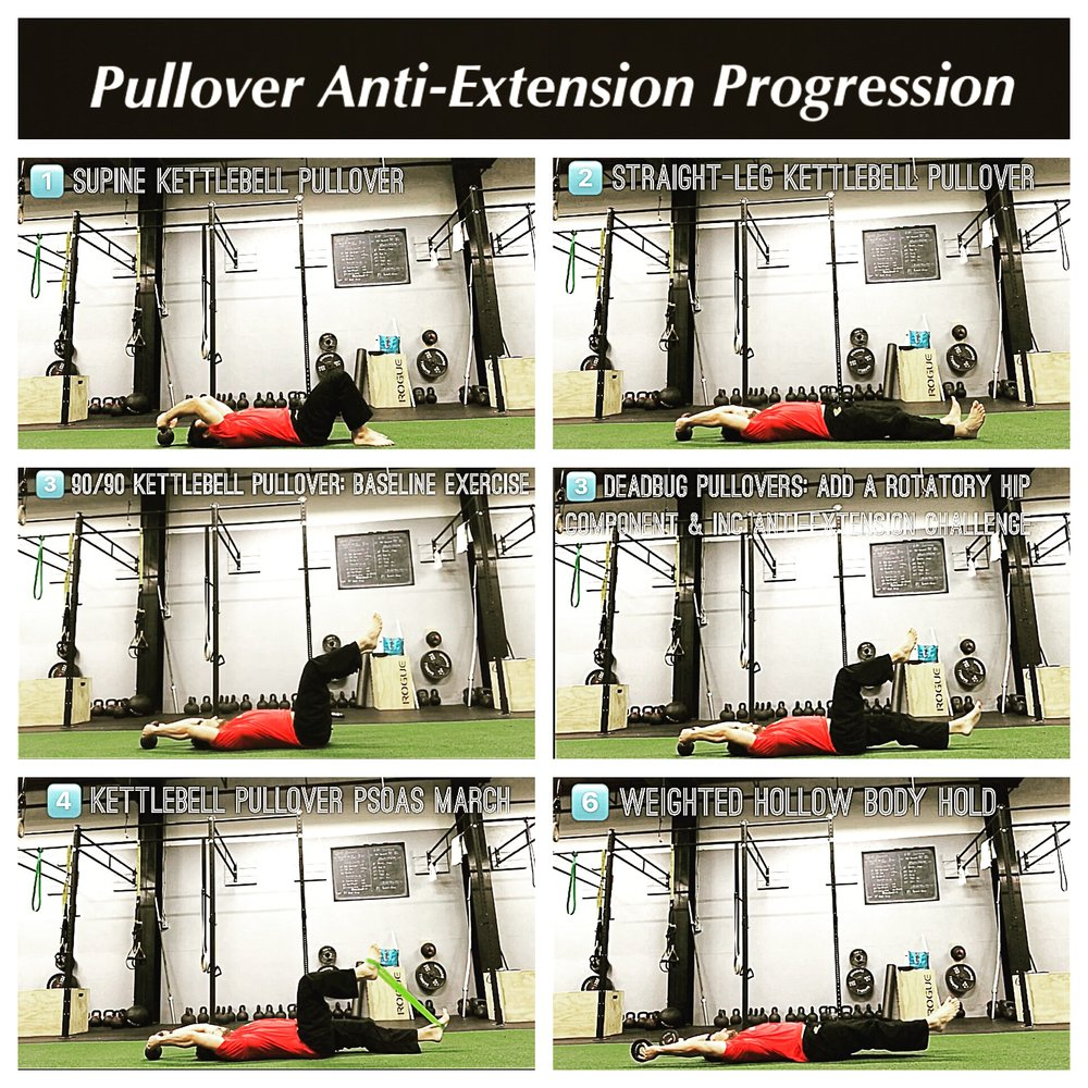 Pullover Anti-Extension Progression.jpg