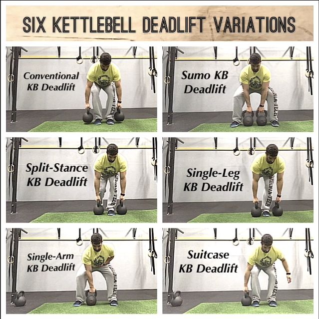 Six KB Deadlift Variations.PNG