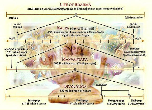 The-Four-Yugas-Hinduism.jpg