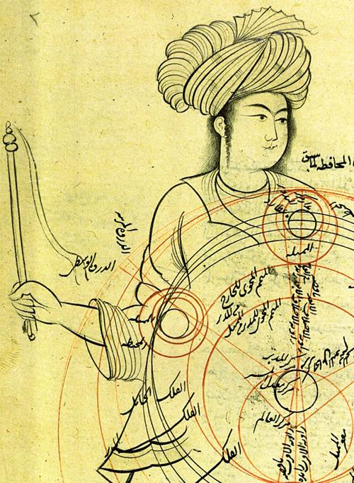 """Picture taken by Zereshk from old manuscript of Qotbeddin Shirazi's treatise (13th century)"" from Wikimedia Commons"