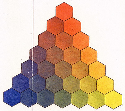 Lichtenberg's replication of Tobias Mayer's colour triangle, 1775 (Wikimedia Commons, cropped by RYC)