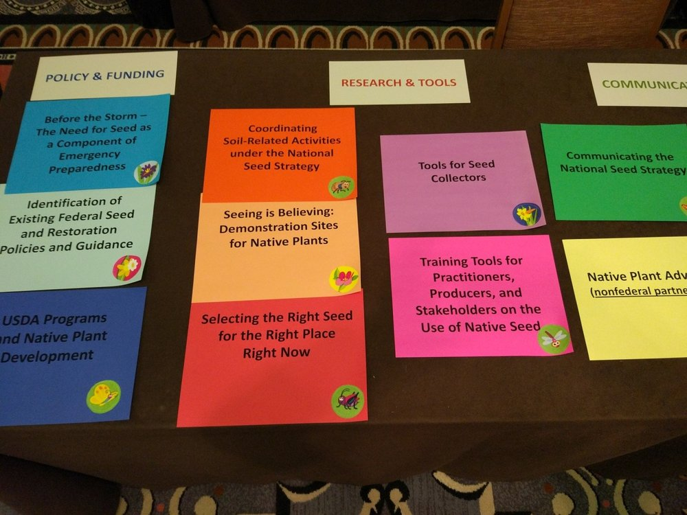 Working groups for the BLM Seeds of Success Strategy at the National Native Seed Conference in Washington, DC.   Photo courtesy of H. Abbandonato