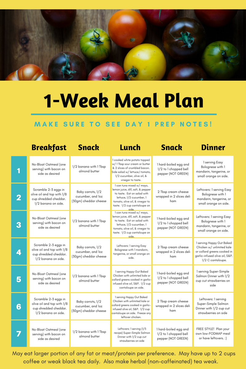 flare fixer meal plan