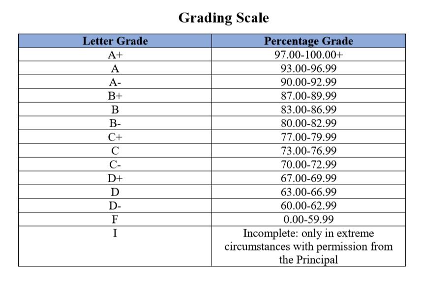 Grading Scale.jpg