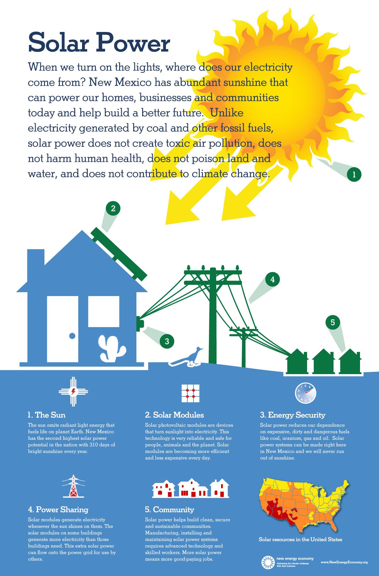 Work big swing for Solar power kids