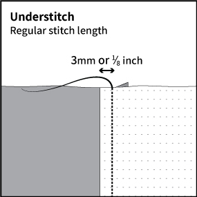 pdf-sewing-patterns-understitch.jpg